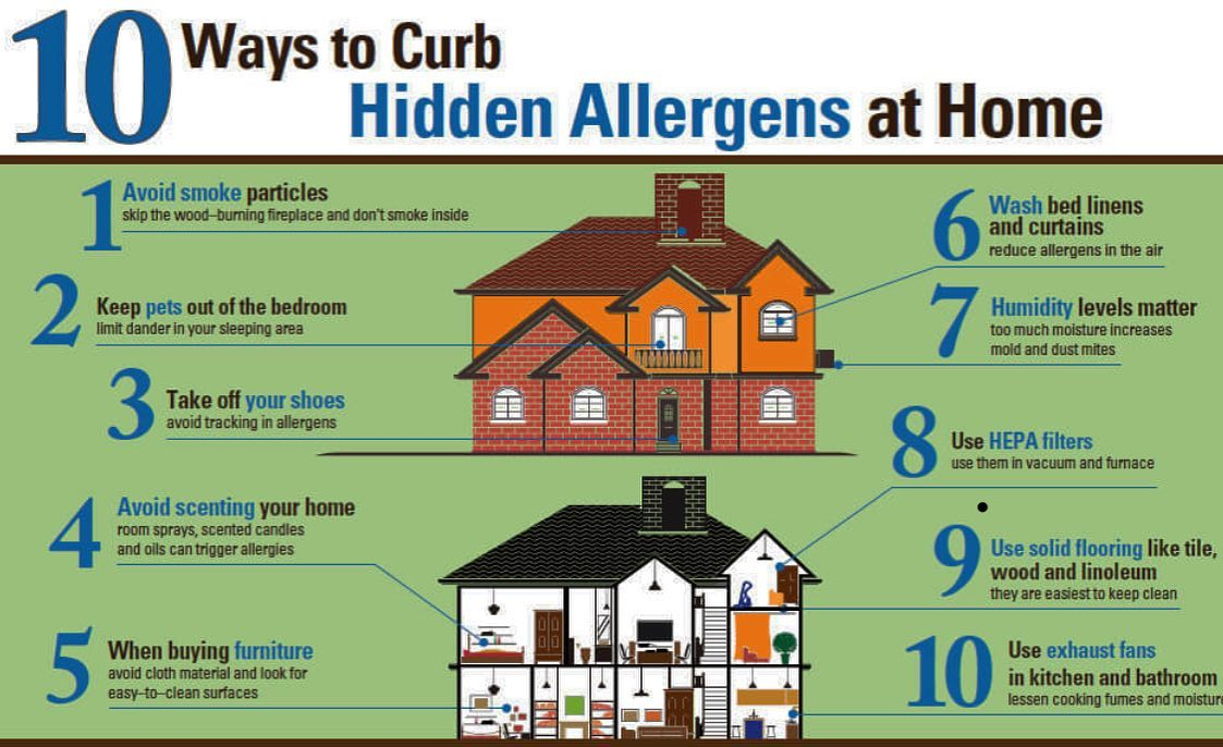 10 WAYS TO CURB ALLERGIES