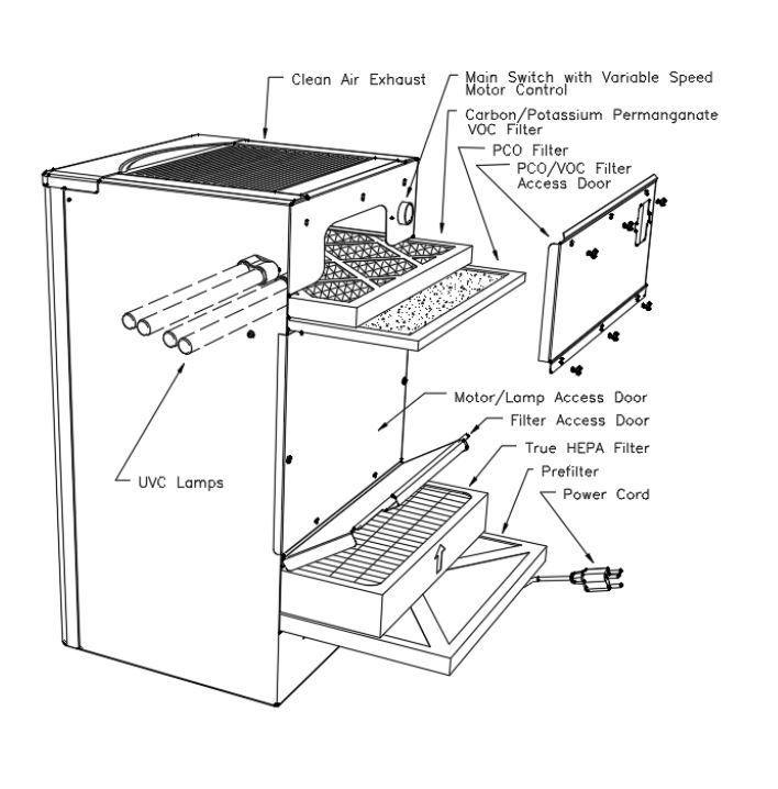 Pur Distribution PD-900P schematic