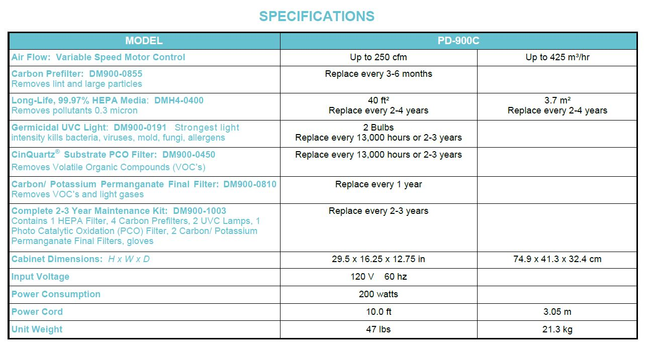 Specifications PD-900C