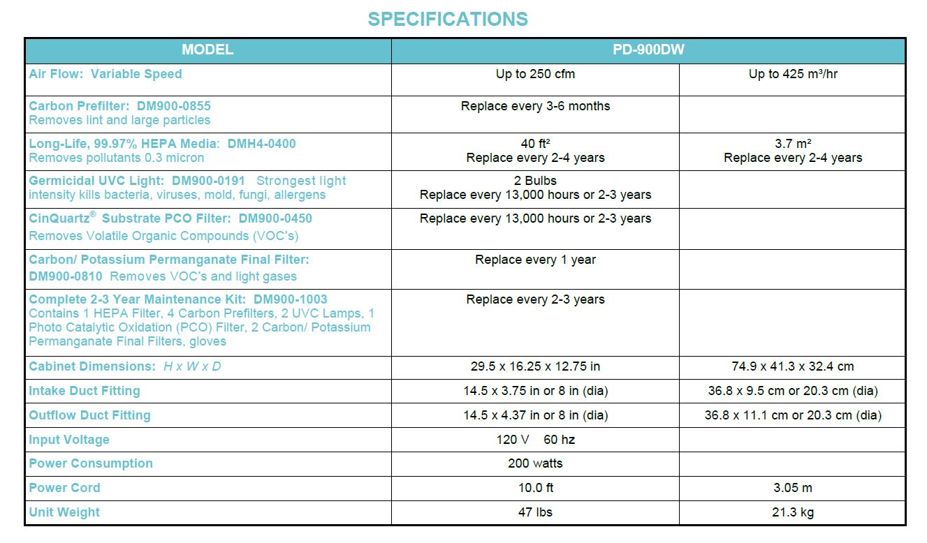 Specifications PD-900DW