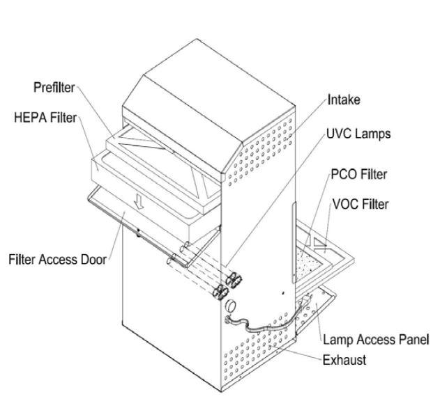 schematic PD-900C