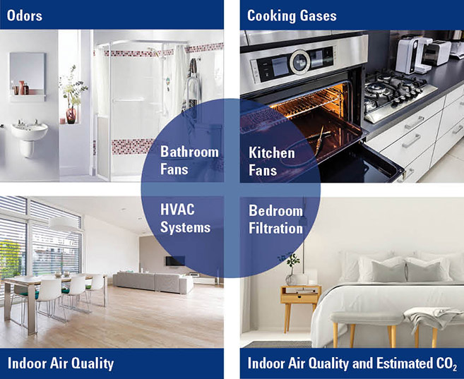 What are VOC's? Odors and cooking gases also produce VOC's